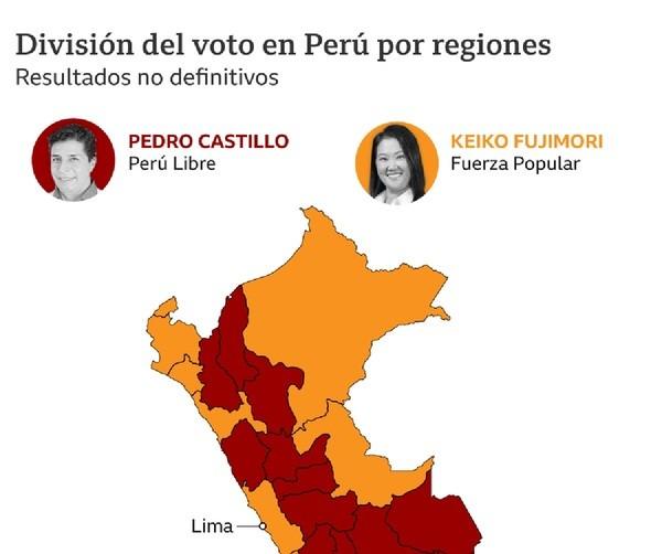 El_voto_por_regiones_BBC.jpg