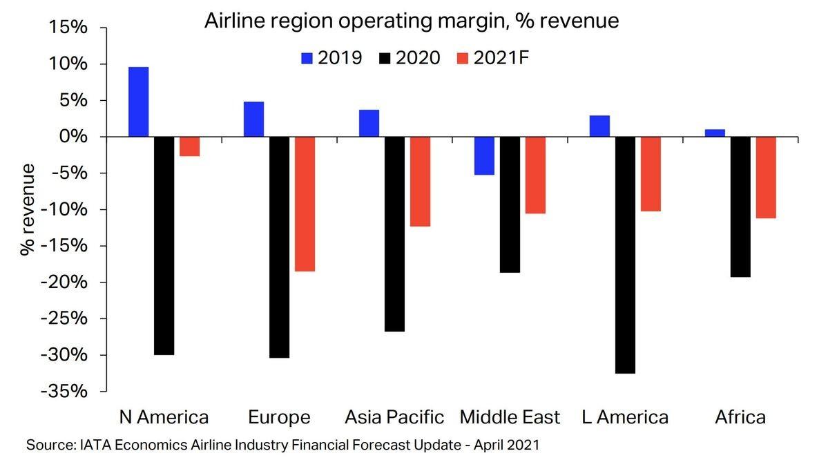 IATA_aviones_2021.jpg