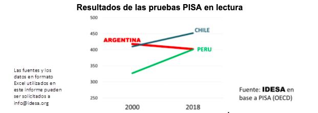 Pruebas_PISA_comparativas.png