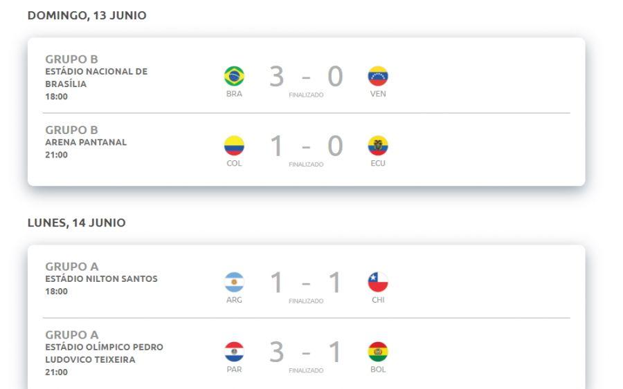 copaamerica fecha1 resultados 900 1300