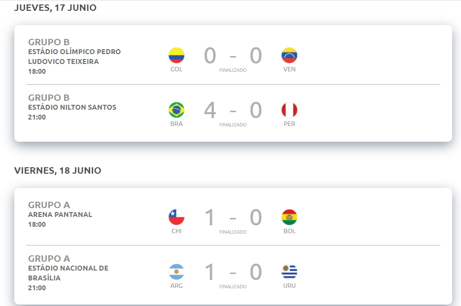copaamerica fecha2 resultados