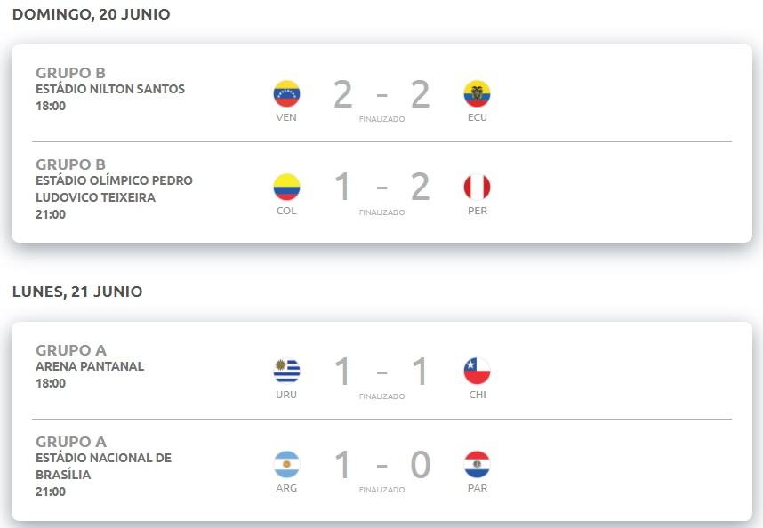 copaamerica fecha3 resultados copy