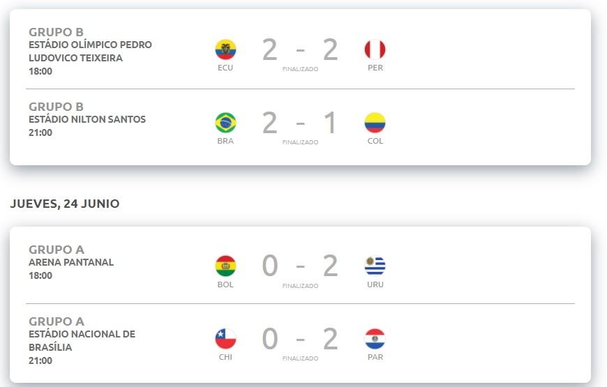 copaamerica fecha4 resultados copy copy