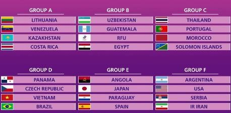 futsal zonas mundial
