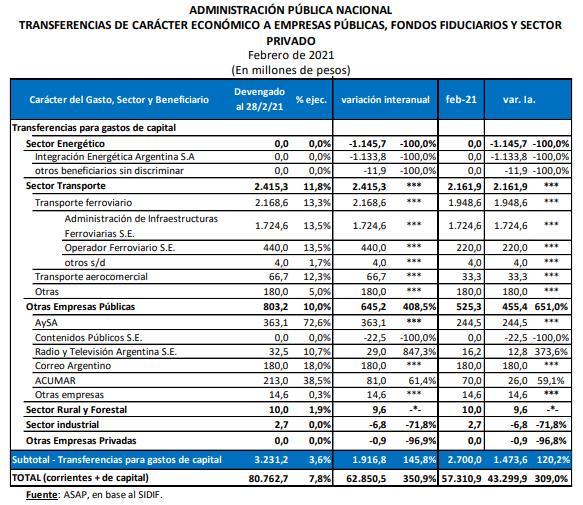 subsidios1